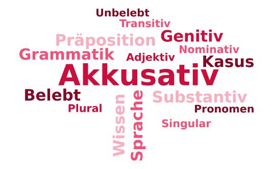 Teaserbild Akkusativ