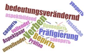 Wordcloud Präfigierung von Verben
